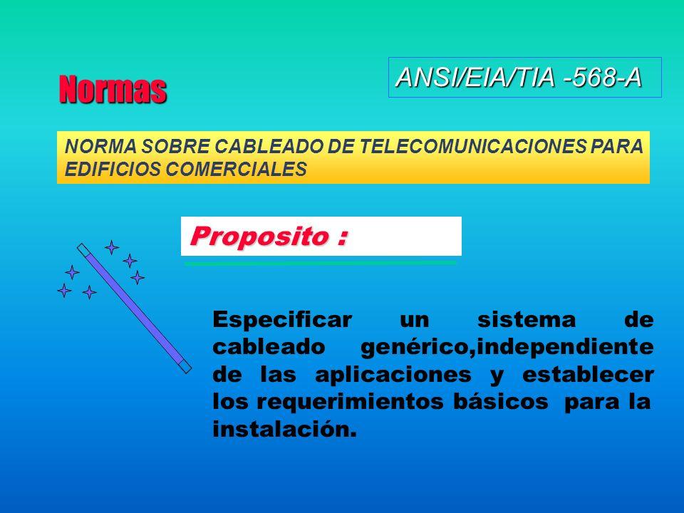 Normas ANSI/EIA/TIA -568-A NORMA SOBRE CABLEADO DE TELECOMUNICACIONES PARA EDIFICIOS COMERCIALES Proposito : Especificar un sistema de cableado genéri