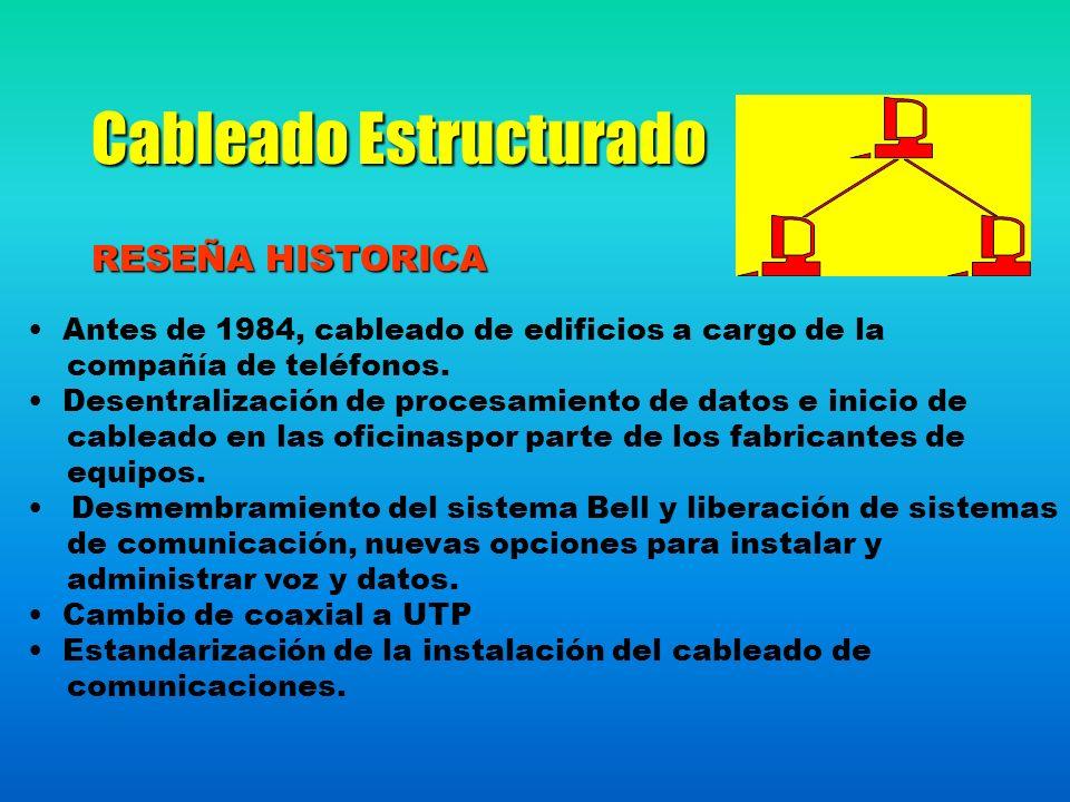 Cableado Estructurado RESEÑA HISTORICA Antes de 1984, cableado de edificios a cargo de la compañía de teléfonos. Desentralización de procesamiento de