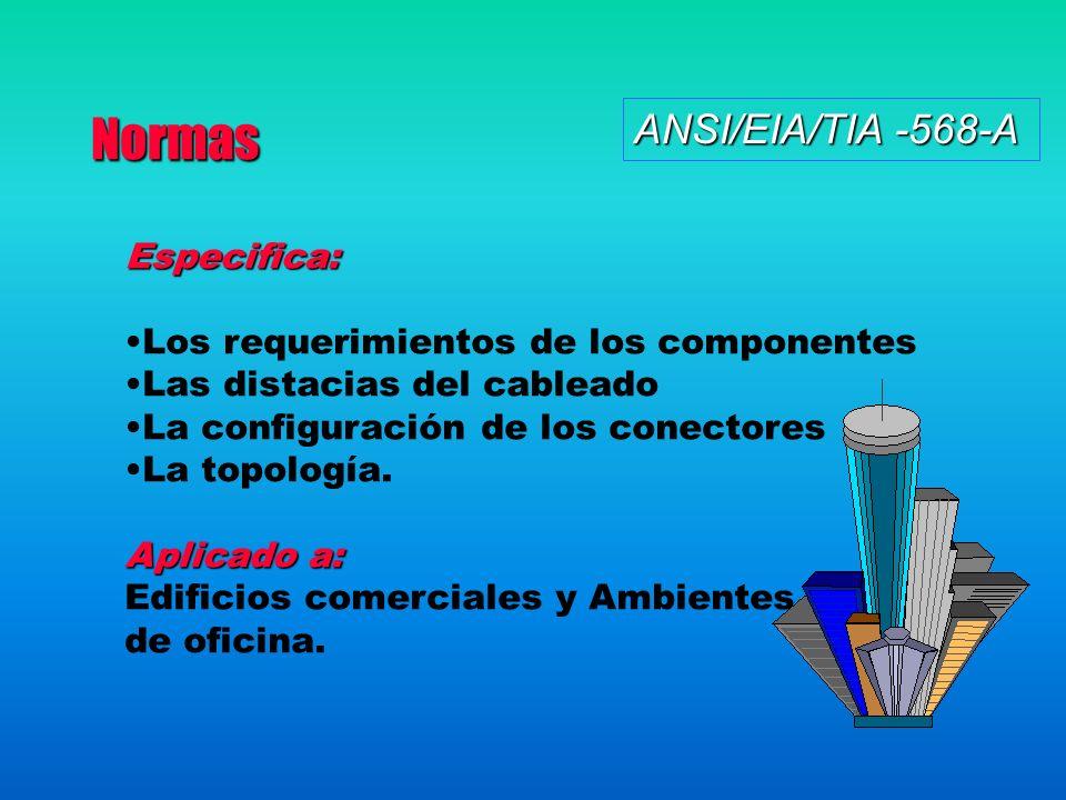 Normas ANSI/EIA/TIA -568-A Especifica: Los requerimientos de los componentes Las distacias del cableado La configuración de los conectores La topología.