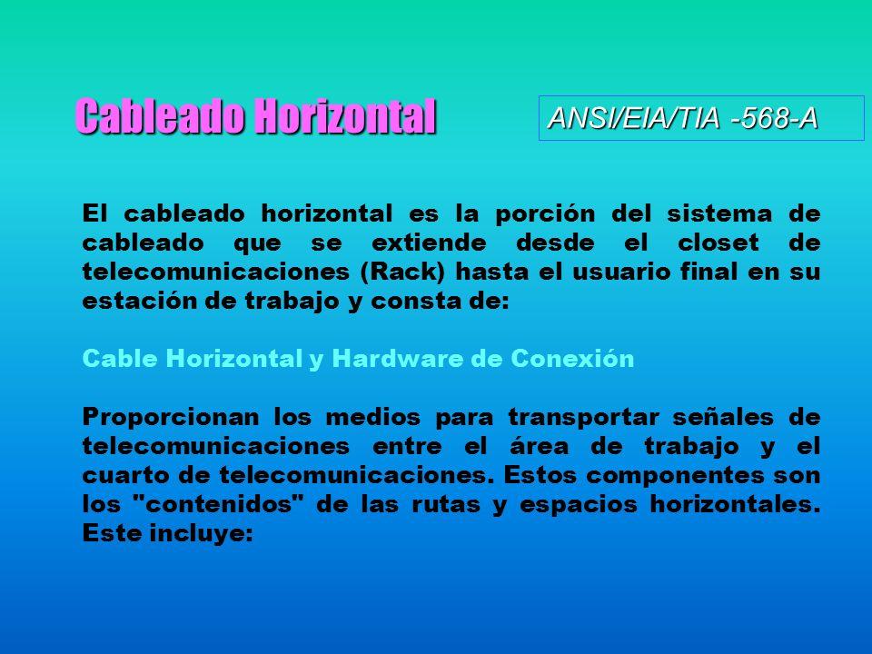 Cableado Horizontal El cableado horizontal es la porción del sistema de cableado que se extiende desde el closet de telecomunicaciones (Rack) hasta el