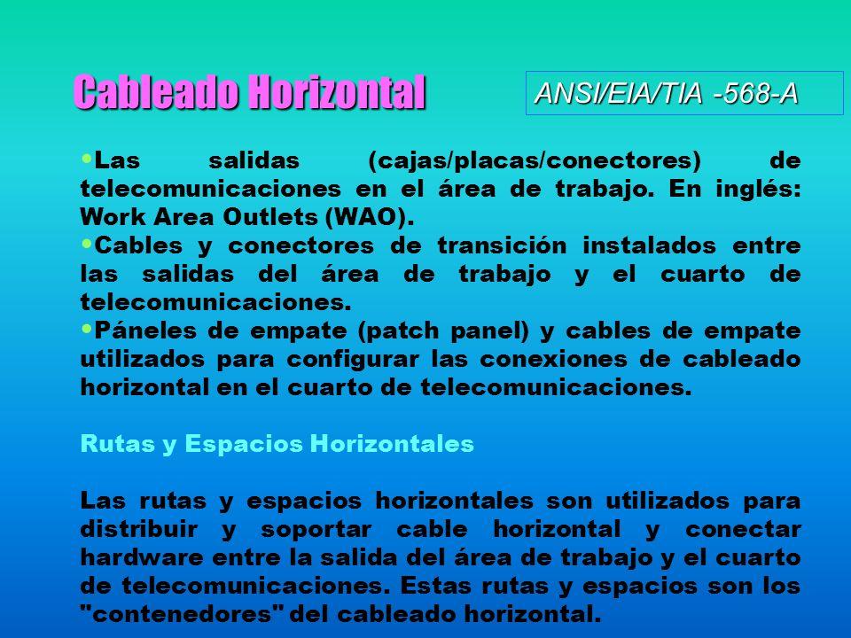Cableado Horizontal Las salidas (cajas/placas/conectores) de telecomunicaciones en el área de trabajo. En inglés: Work Area Outlets (WAO). Cables y co