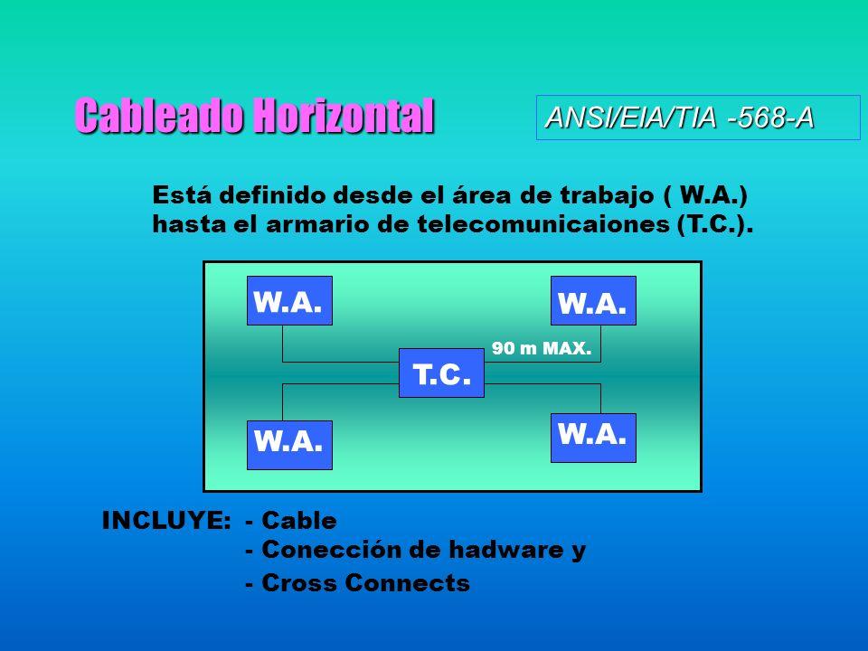 Cableado Horizontal Está definido desde el área de trabajo ( W.A.) hasta el armario de telecomunicaiones (T.C.). W.A. T.C. 90 m MAX. ANSI/EIA/TIA -568