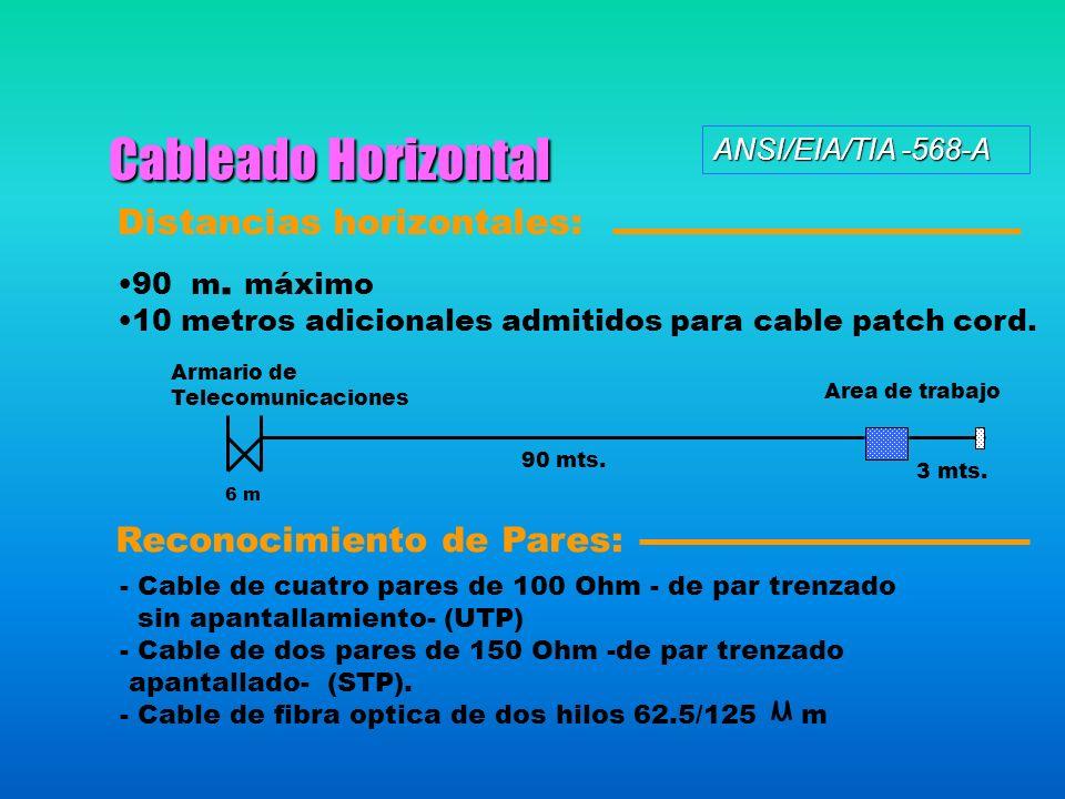 Cableado Horizontal ANSI/EIA/TIA -568-A Distancias horizontales: 90 m. máximo 10 metros adicionales admitidos para cable patch cord. Armario de Teleco
