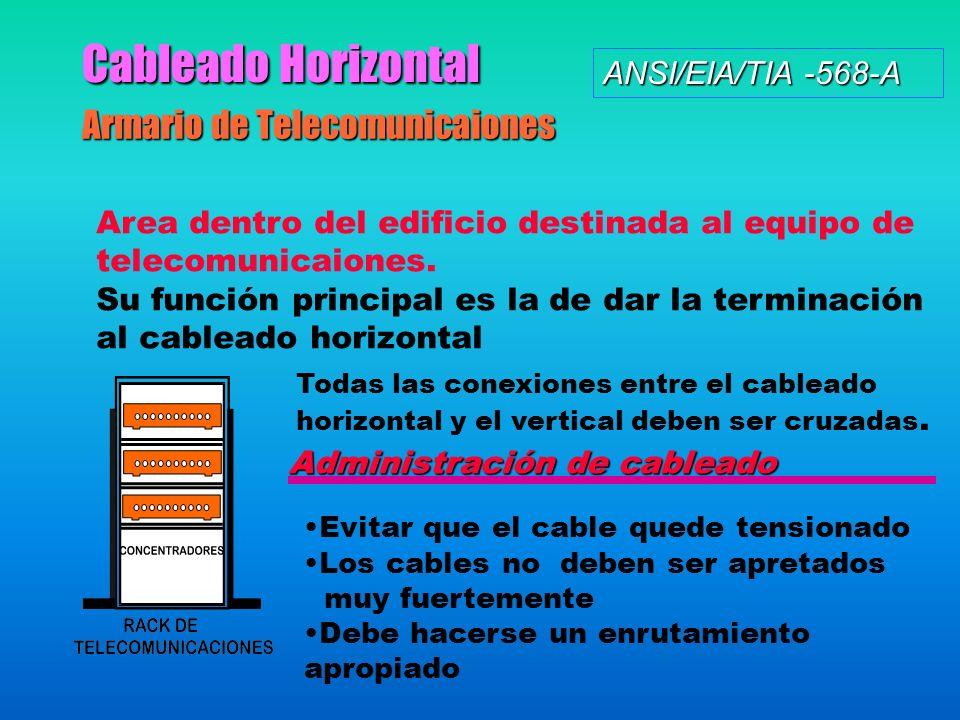 Armario de Telecomunicaiones ANSI/EIA/TIA -568-A Area dentro del edificio destinada al equipo de telecomunicaiones. Su función principal es la de dar