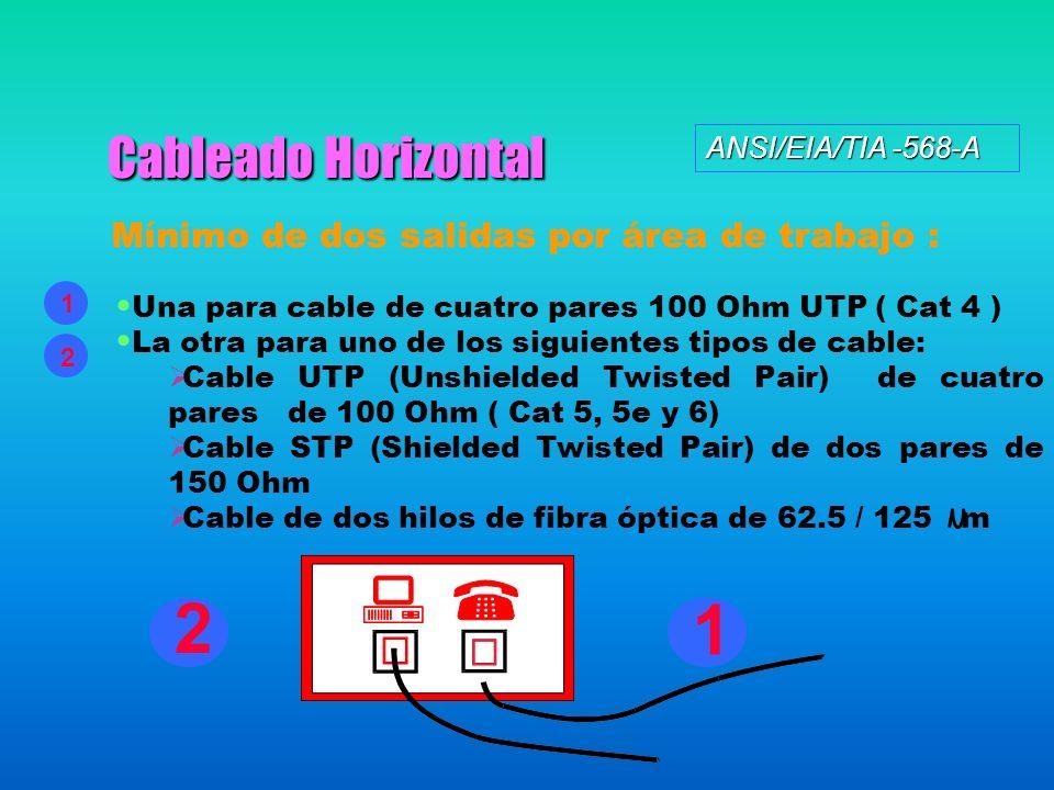 ANSI/EIA/TIA -568-A Mínimo de dos salidas por área de trabajo : Una para cable de cuatro pares 100 Ohm UTP ( Cat 4 ) La otra para uno de los siguientes tipos de cable: Cable UTP (Unshielded Twisted Pair) de cuatro pares de 100 Ohm ( Cat 5, 5e y 6) Cable STP (Shielded Twisted Pair) de dos pares de 150 Ohm Cable de dos hilos de fibra óptica de 62.5 / 125 m 2 1 2 1