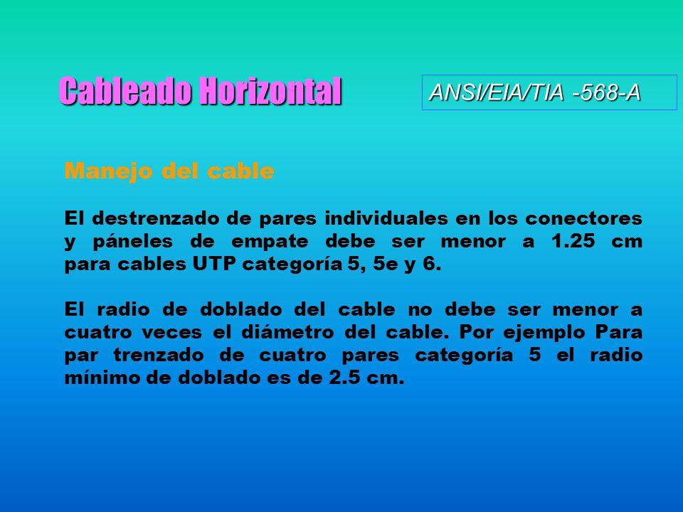 Cableado Horizontal Manejo del cable El destrenzado de pares individuales en los conectores y páneles de empate debe ser menor a 1.25 cm para cables UTP categoría 5, 5e y 6.