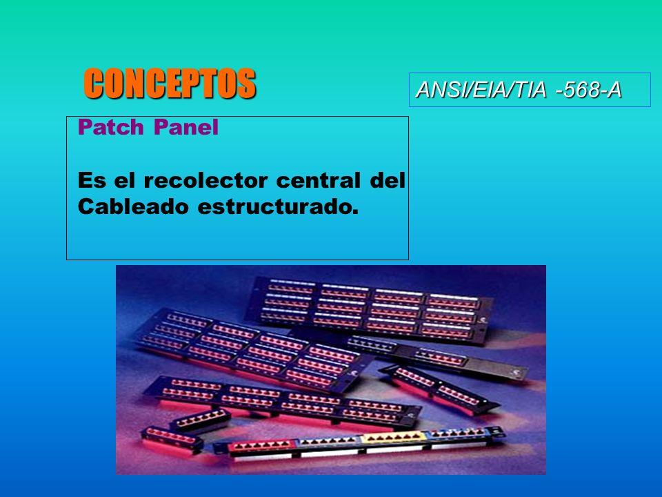 ANSI/EIA/TIA -568-A CONCEPTOS Patch Panel Es el recolector central del Cableado estructurado.