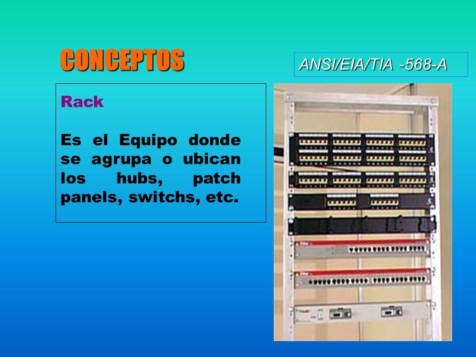 ANSI/EIA/TIA -568-A CONCEPTOS Rack Es el Equipo donde se agrupa o ubican los hubs, patch panels, switchs, etc.