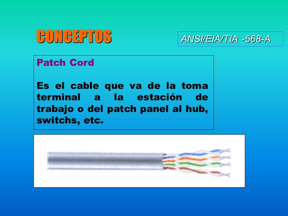 ANSI/EIA/TIA -568-A CONCEPTOS Patch Cord Es el cable que va de la toma terminal a la estación de trabajo o del patch panel al hub, switchs, etc.
