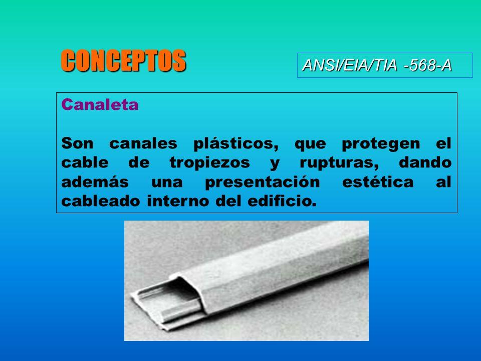 ANSI/EIA/TIA -568-A CONCEPTOS Canaleta Son canales plásticos, que protegen el cable de tropiezos y rupturas, dando además una presentación estética al cableado interno del edificio.