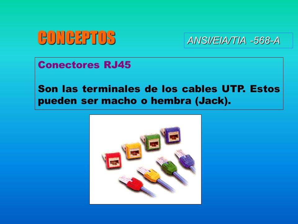 ANSI/EIA/TIA -568-A CONCEPTOS Conectores RJ45 Son las terminales de los cables UTP. Estos pueden ser macho o hembra (Jack).