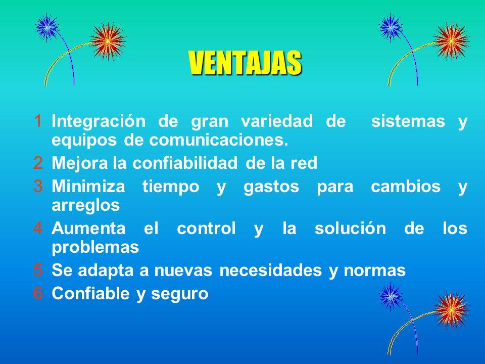 VENTAJAS VENTAJAS 1Integración de gran variedad de sistemas y equipos de comunicaciones.