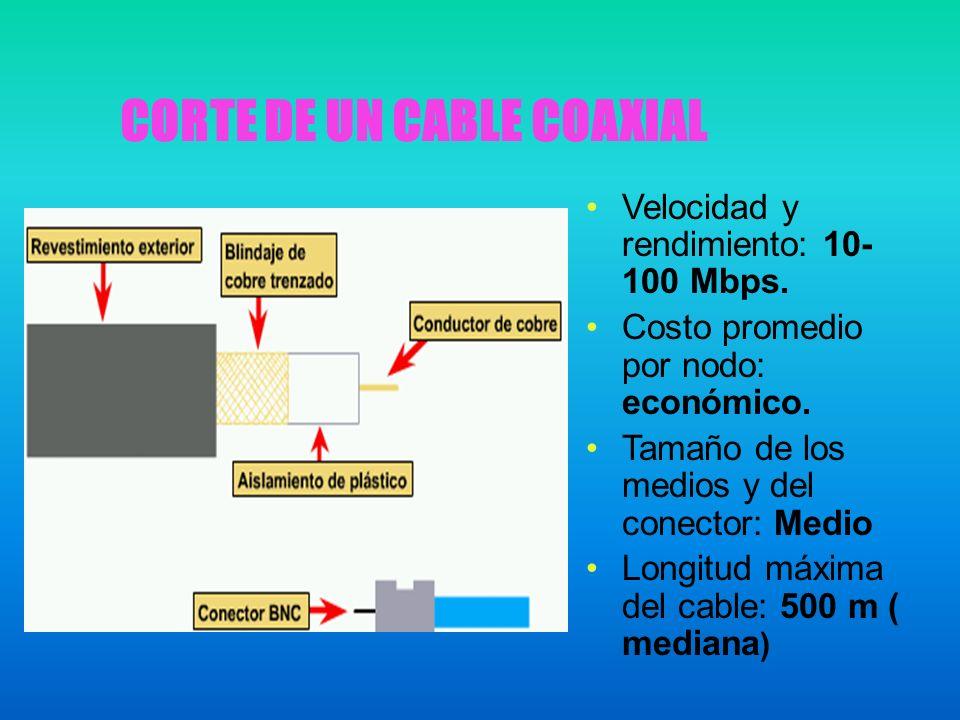 CORTE DE UN CABLE COAXIAL Velocidad y rendimiento: 10- 100 Mbps. Costo promedio por nodo: económico. Tamaño de los medios y del conector: Medio Longit