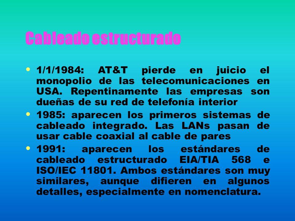 Cableado estructurado 1/1/1984: AT&T pierde en juicio el monopolio de las telecomunicaciones en USA. Repentinamente las empresas son dueñas de su red
