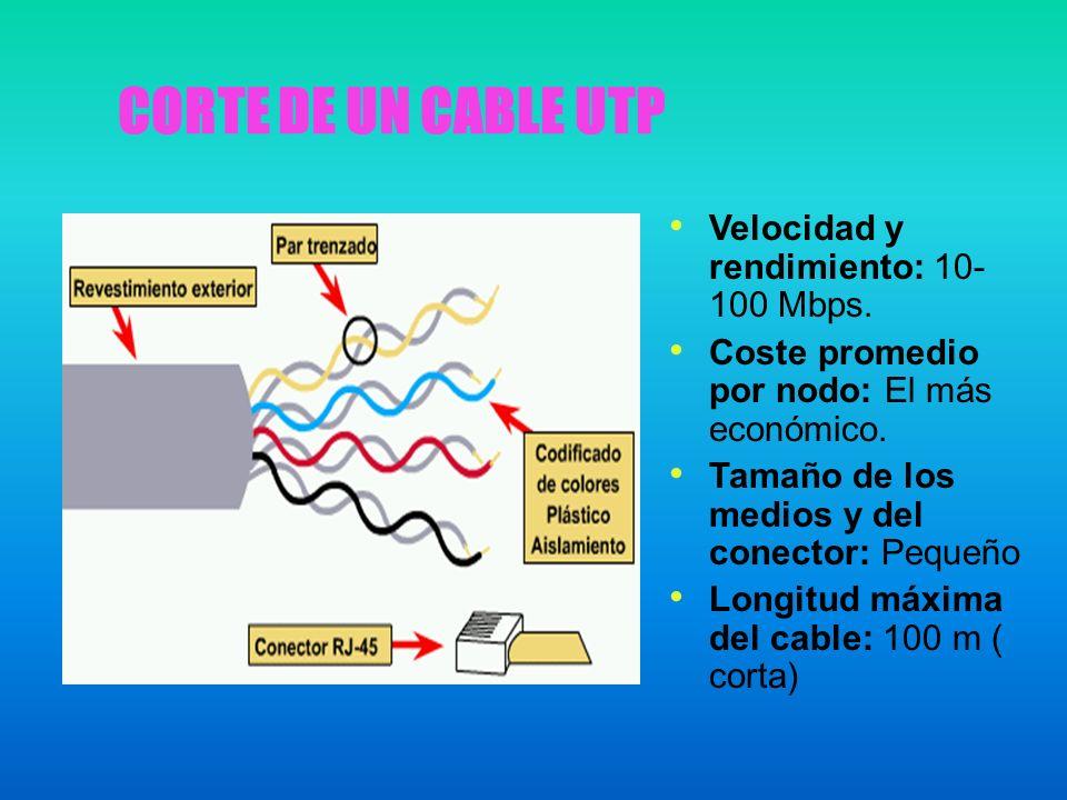 CORTE DE UN CABLE UTP Velocidad y rendimiento: 10- 100 Mbps. Coste promedio por nodo: El más económico. Tamaño de los medios y del conector: Pequeño L