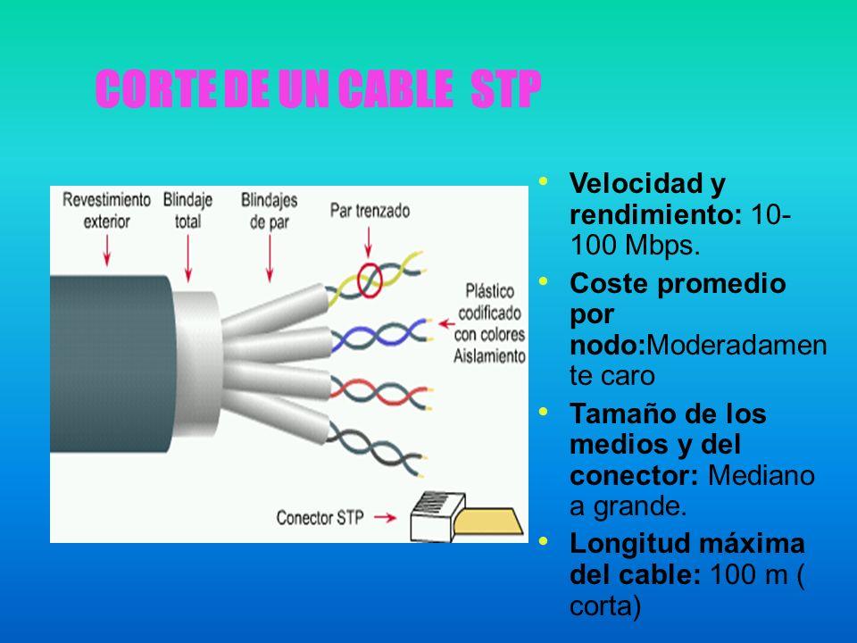 CORTE DE UN CABLE STP Velocidad y rendimiento: 10- 100 Mbps. Coste promedio por nodo:Moderadamen te caro Tamaño de los medios y del conector: Mediano