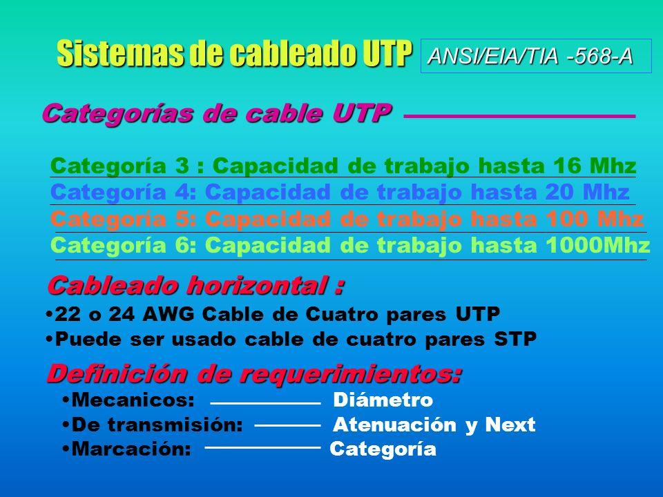 Sistemas de cableado UTP ANSI/EIA/TIA -568-A Categorías de cable UTP Categoría 3 : Capacidad de trabajo hasta 16 Mhz Categoría 4: Capacidad de trabajo hasta 20 Mhz Categoría 5: Capacidad de trabajo hasta 100 Mhz Categoría 6: Capacidad de trabajo hasta 1000Mhz Cableado horizontal : 22 o 24 AWG Cable de Cuatro pares UTP Puede ser usado cable de cuatro pares STP Definición de requerimientos: Mecanicos: Diámetro De transmisión: Atenuación y Next Marcación: Categoría
