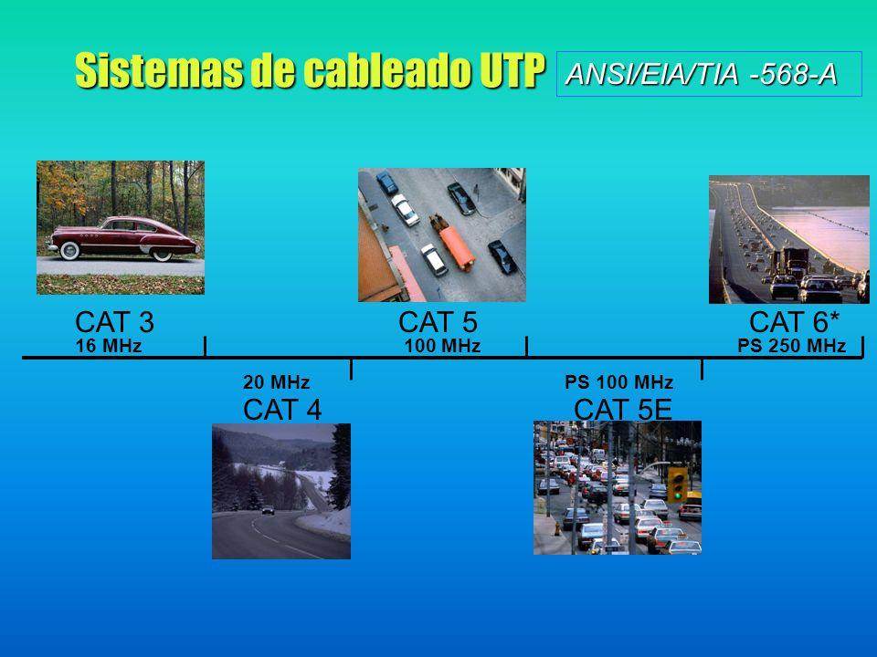 Sistemas de cableado UTP ANSI/EIA/TIA -568-A CAT 3 16 MHz CAT 4 20 MHz CAT 5 100 MHz CAT 5E PS 100 MHz CAT 6* PS 250 MHz