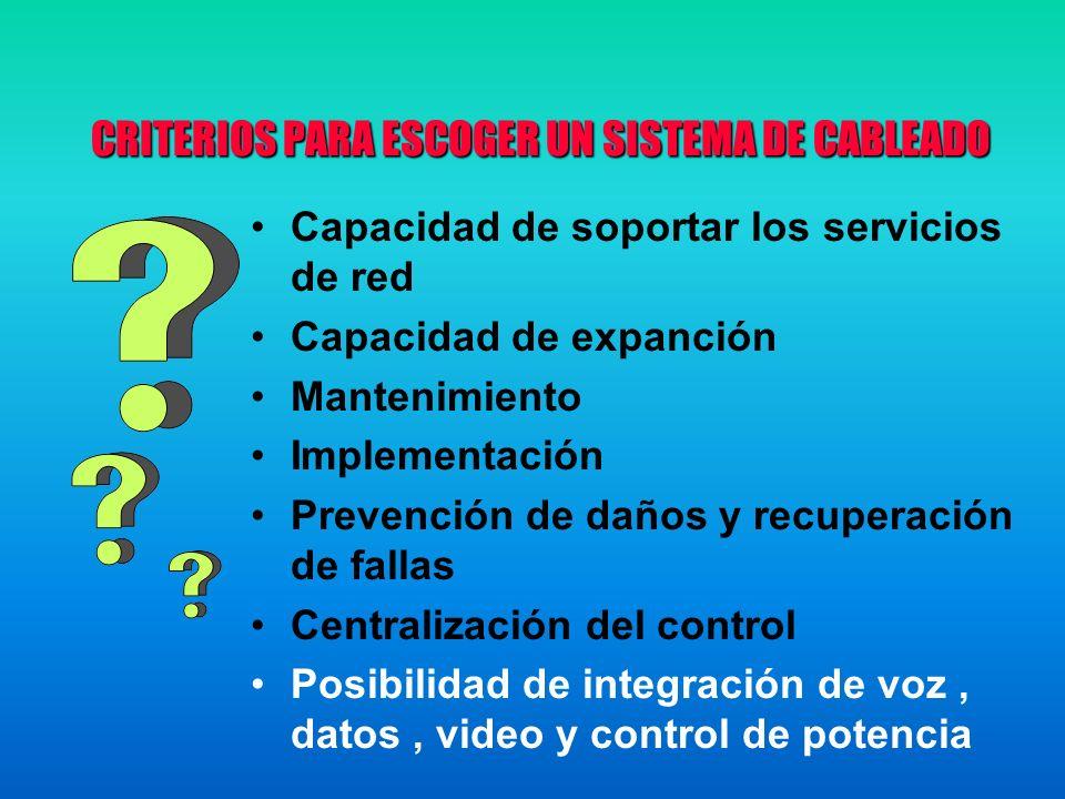 CRITERIOS PARA ESCOGER UN SISTEMA DE CABLEADO Capacidad de soportar los servicios de red Capacidad de expanción Mantenimiento Implementación Prevenció