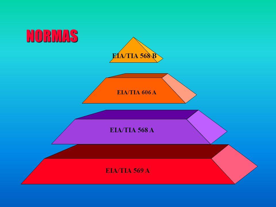 NORMAS NORMAS EIA/TIA 569 A EIA/TIA 568 A EIA/TIA 606 A EIA/TIA 568 B