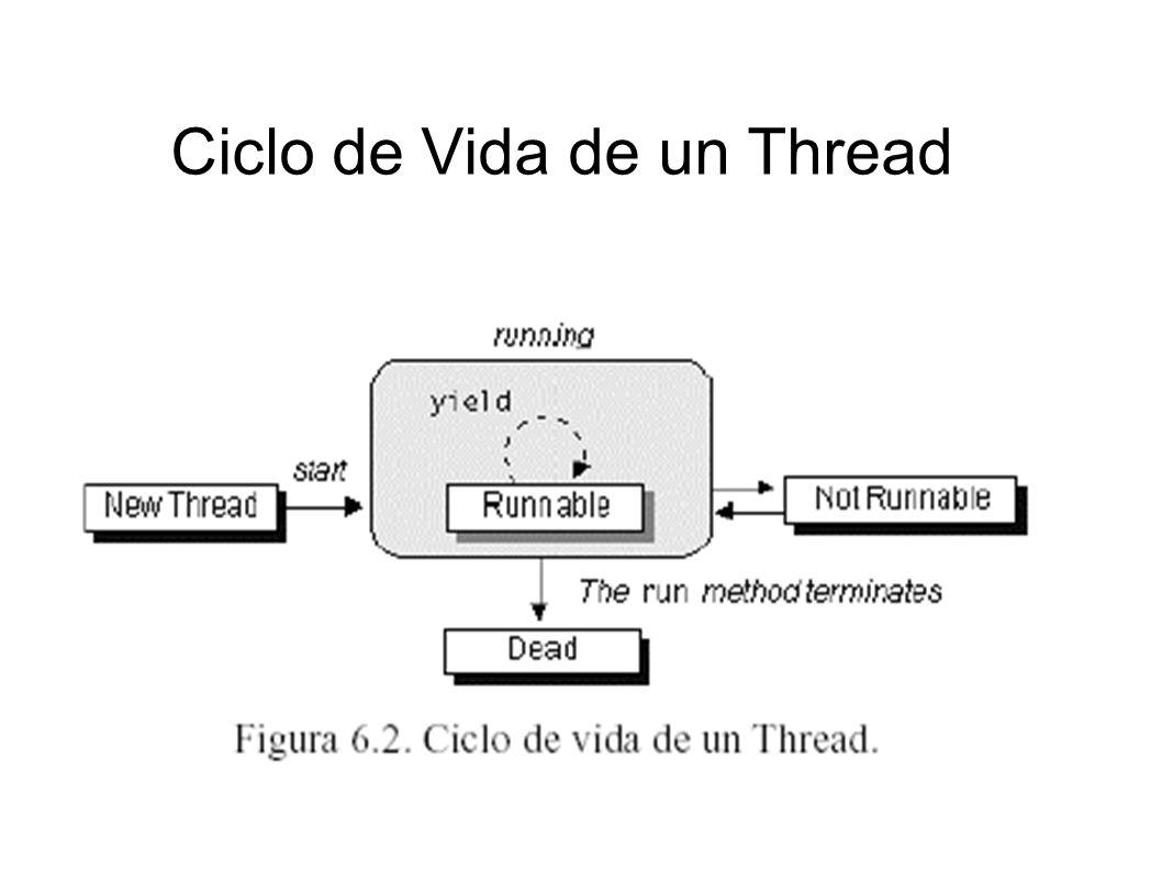 Ejecución de un nuevo Thread La creación de un nuevo thread no implica necesariamente que se empiece a ejecutar algo.