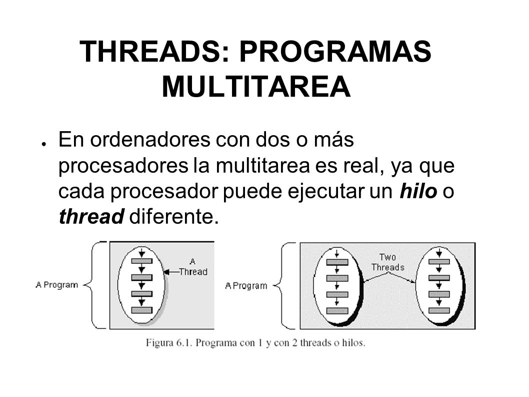 THREADS: PROGRAMAS MULTITAREA Un proceso es un programa ejecutándose de forma independiente y con un espacio propio de memoria.