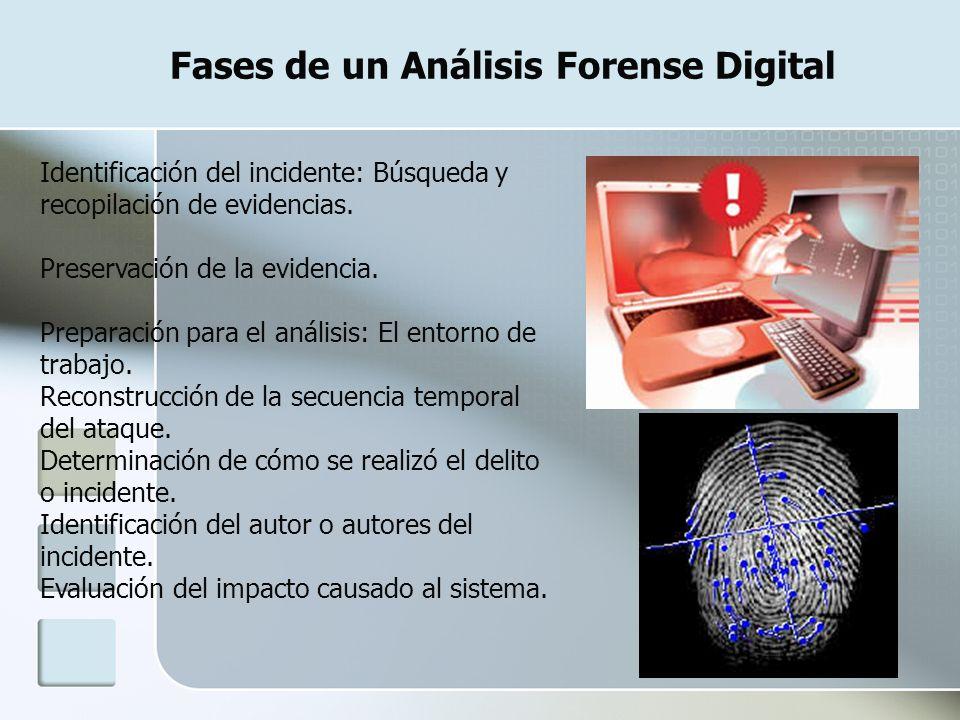 Fases de un Análisis Forense Digital Identificación del incidente: Búsqueda y recopilación de evidencias. Preservación de la evidencia. Preparación pa