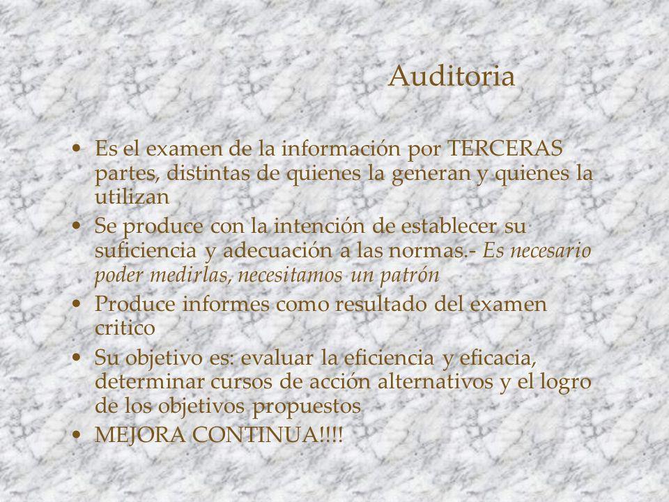 Auditoria según IMC Agrega a la definición anterior.