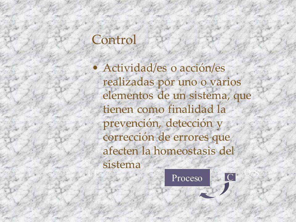 El Control Interno –Creación de relaciones adecuadas entre las diversas funciones del negocio y los resultados finales de operación.
