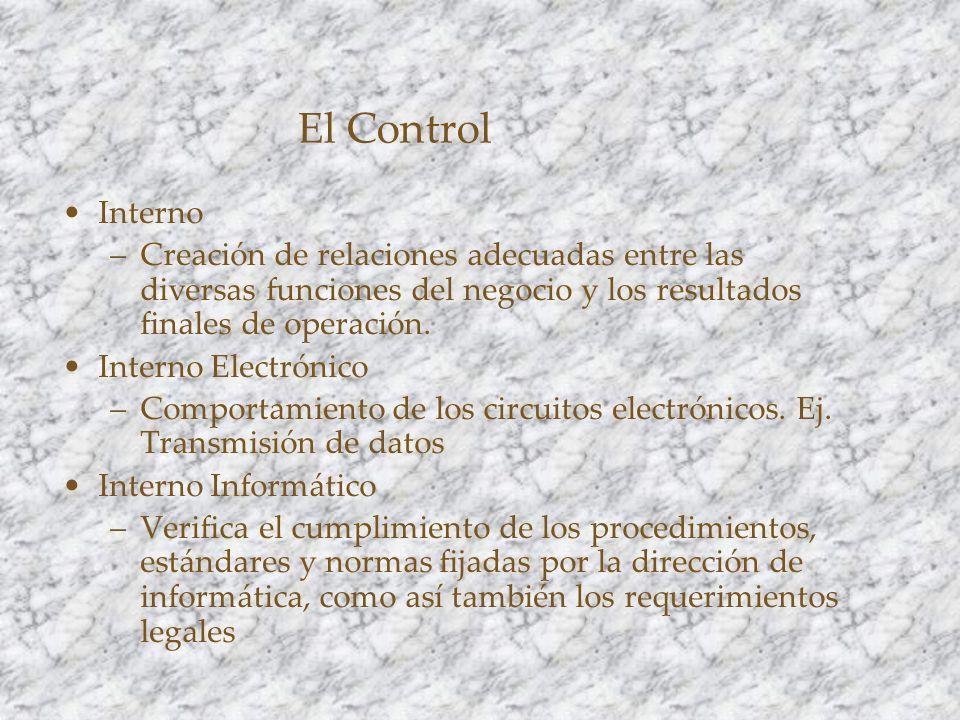 ENFOQUE DE LOS CONCEPTOS DE CONTROL (Como Sistema) SENTIDO ANGLOSAJON: Idea de guiado, acción correctora inmediata GUIA IMPULSO CORRECTIVO El control no se queda en una simple verificación, comprobación, o examen.