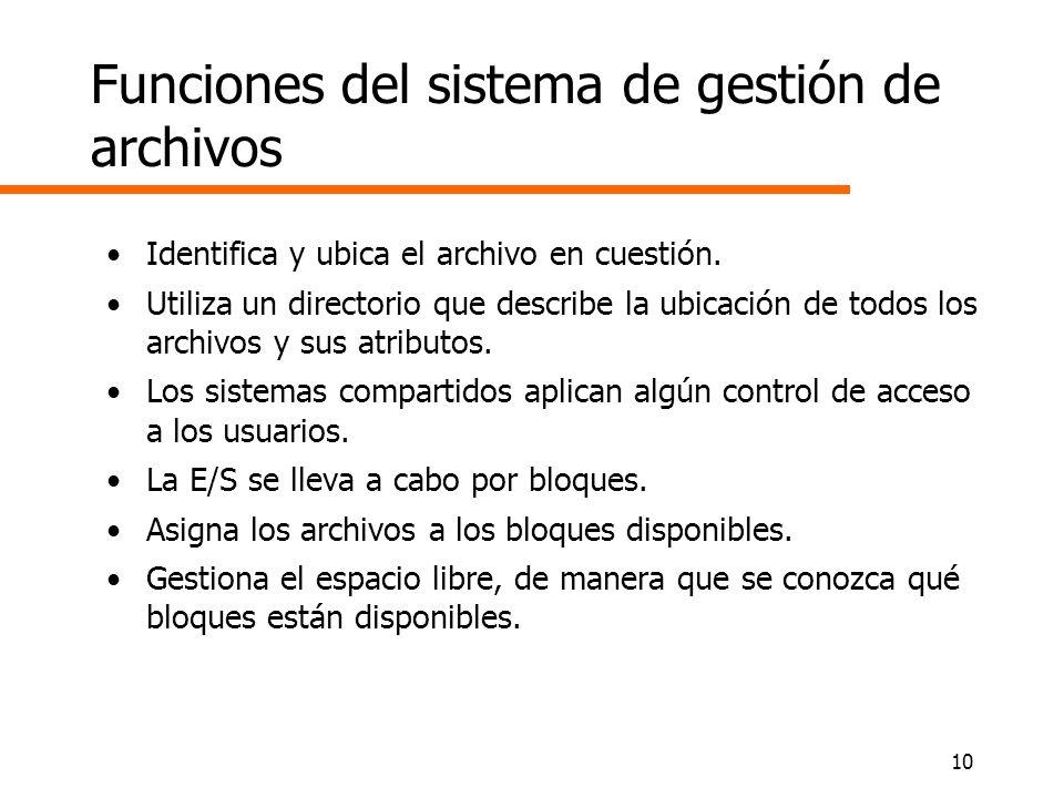 10 Funciones del sistema de gestión de archivos Identifica y ubica el archivo en cuestión. Utiliza un directorio que describe la ubicación de todos lo