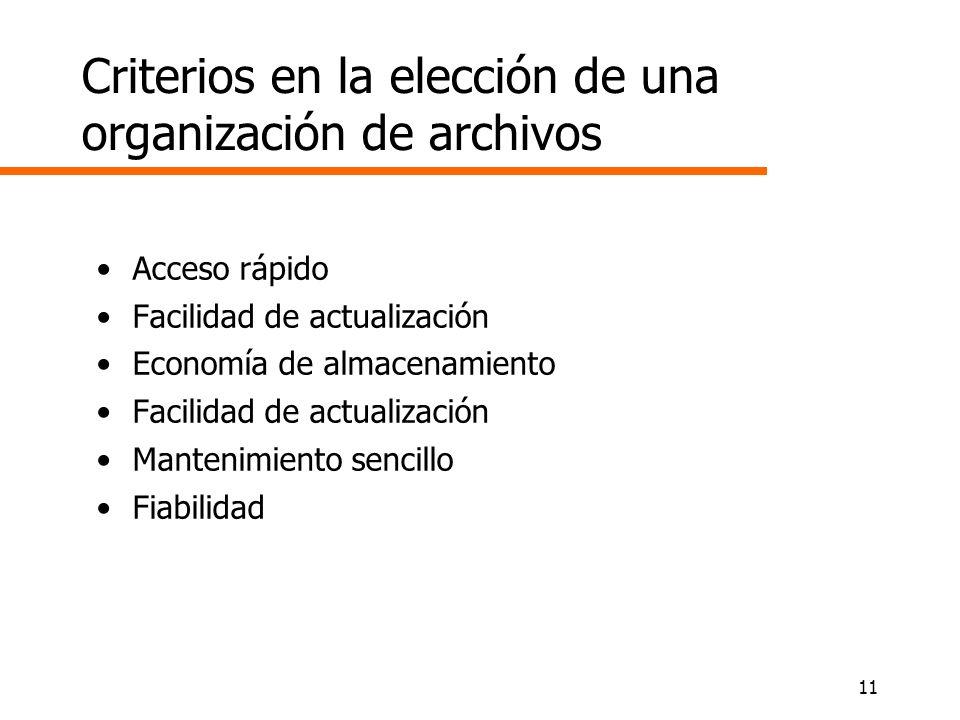 11 Criterios en la elección de una organización de archivos Acceso rápido Facilidad de actualización Economía de almacenamiento Facilidad de actualiza