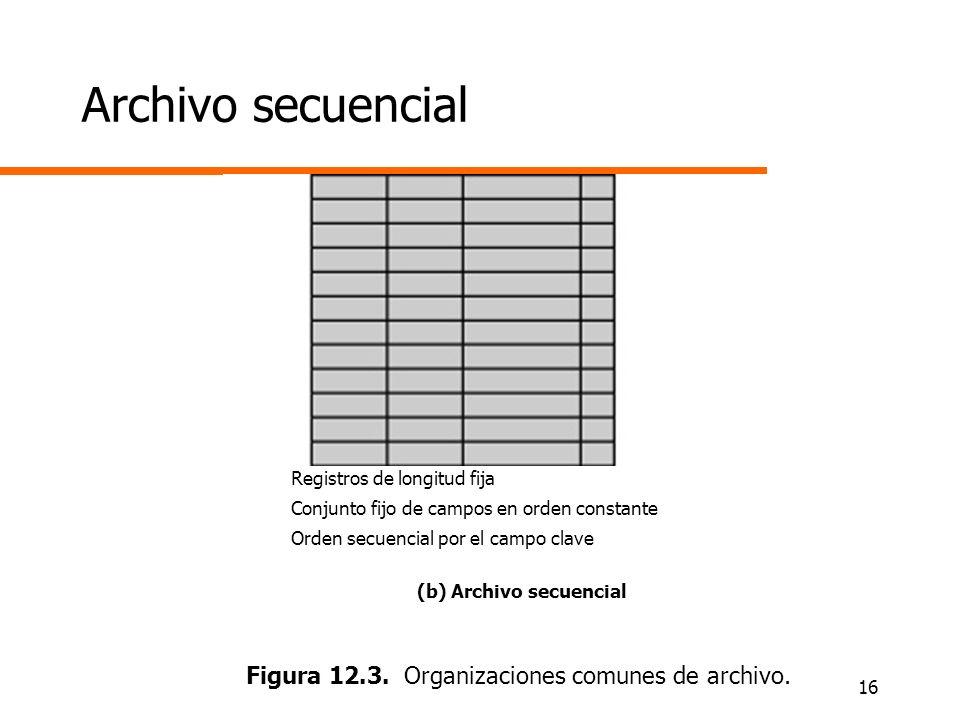16 Archivo secuencial Registros de longitud fija Conjunto fijo de campos en orden constante Orden secuencial por el campo clave (b) Archivo secuencial