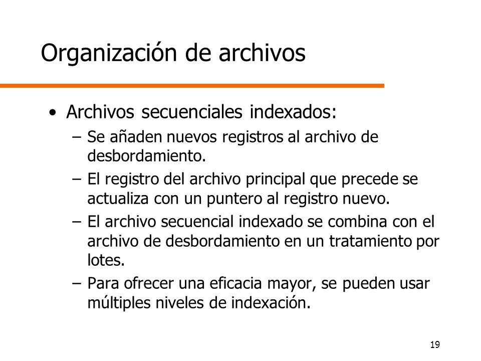 19 Organización de archivos Archivos secuenciales indexados: –Se añaden nuevos registros al archivo de desbordamiento. –El registro del archivo princi