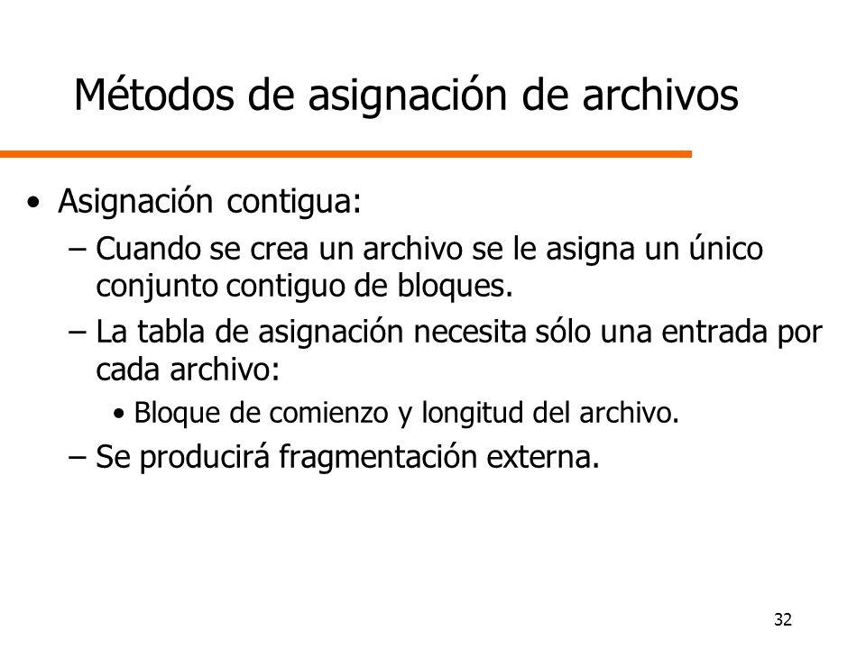 32 Métodos de asignación de archivos Asignación contigua: –Cuando se crea un archivo se le asigna un único conjunto contiguo de bloques. –La tabla de