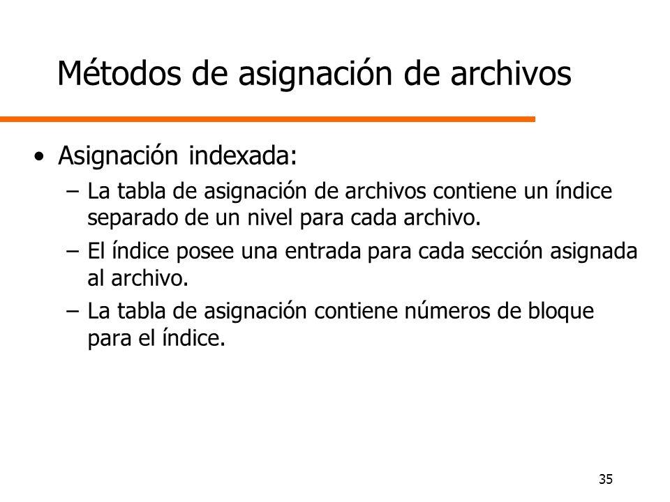 35 Métodos de asignación de archivos Asignación indexada: –La tabla de asignación de archivos contiene un índice separado de un nivel para cada archiv