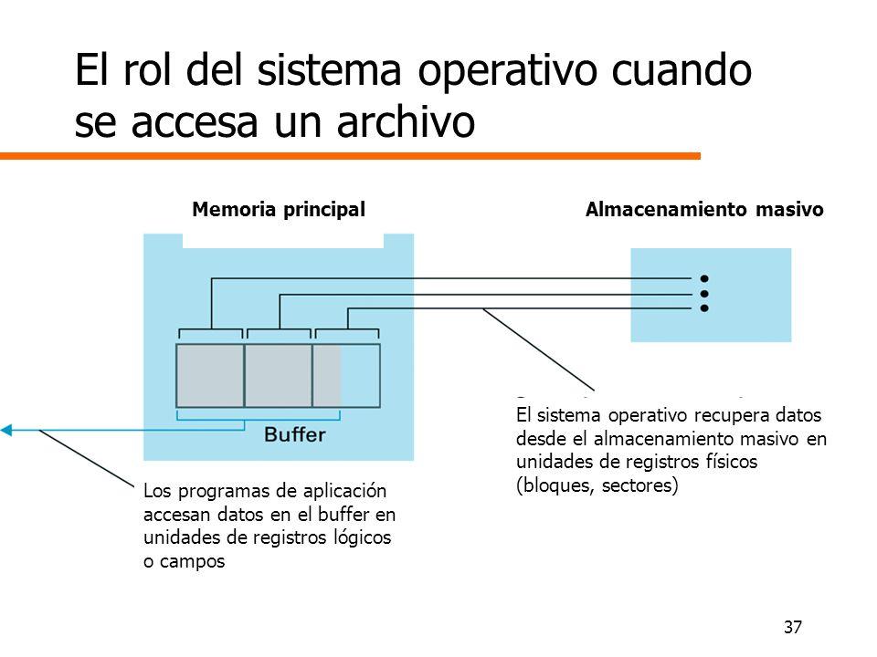 37 El rol del sistema operativo cuando se accesa un archivo Memoria principalAlmacenamiento masivo Los programas de aplicación accesan datos en el buf