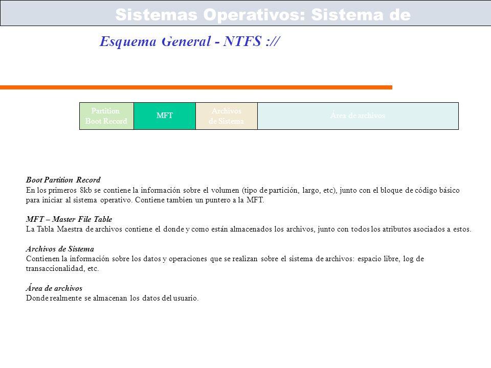 Sistemas Operativos – ICC243 [ 41 ] Prof. Jonathan Makuc Esquema General - NTFS :// Sistemas Operativos: Sistema de Archivos Ejemplo Esquema partición