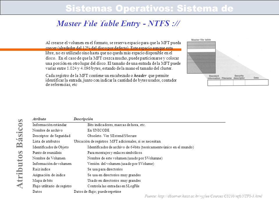 Sistemas Operativos – ICC243 [ 43 ] Prof. Jonathan Makuc Master File Table Entry - NTFS :// Sistemas Operativos: Sistema de Archivos AtributoDescripci