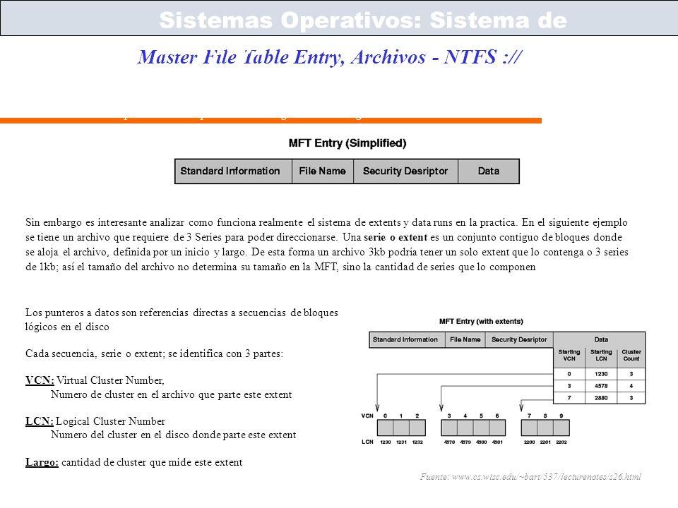 Sistemas Operativos – ICC243 [ 45 ] Prof. Jonathan Makuc Master File Table Entry, Archivos - NTFS :// Sistemas Operativos: Sistema de Archivos Cuando