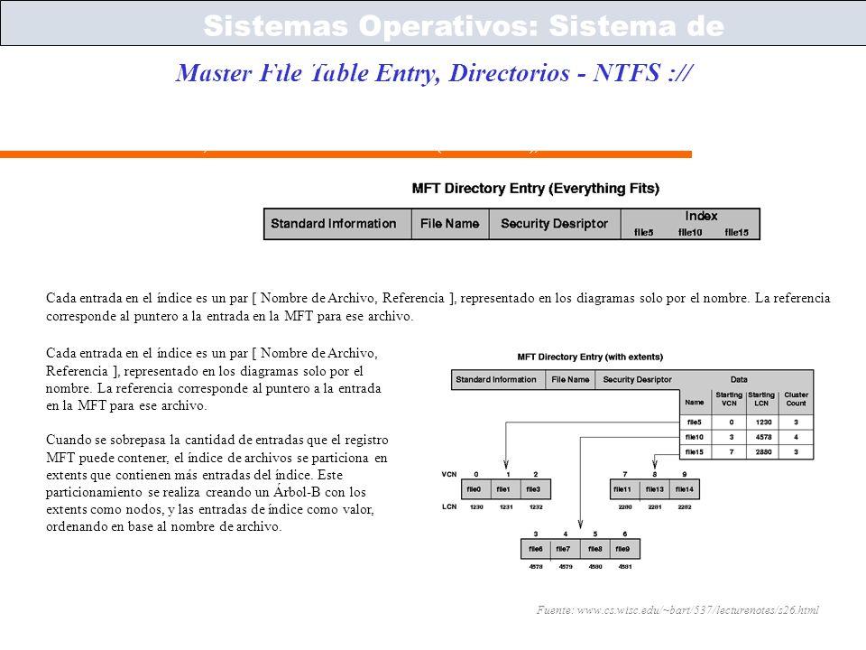 Sistemas Operativos – ICC243 [ 46 ] Prof. Jonathan Makuc Master File Table Entry, Directorios - NTFS :// Sistemas Operativos: Sistema de Archivos En N