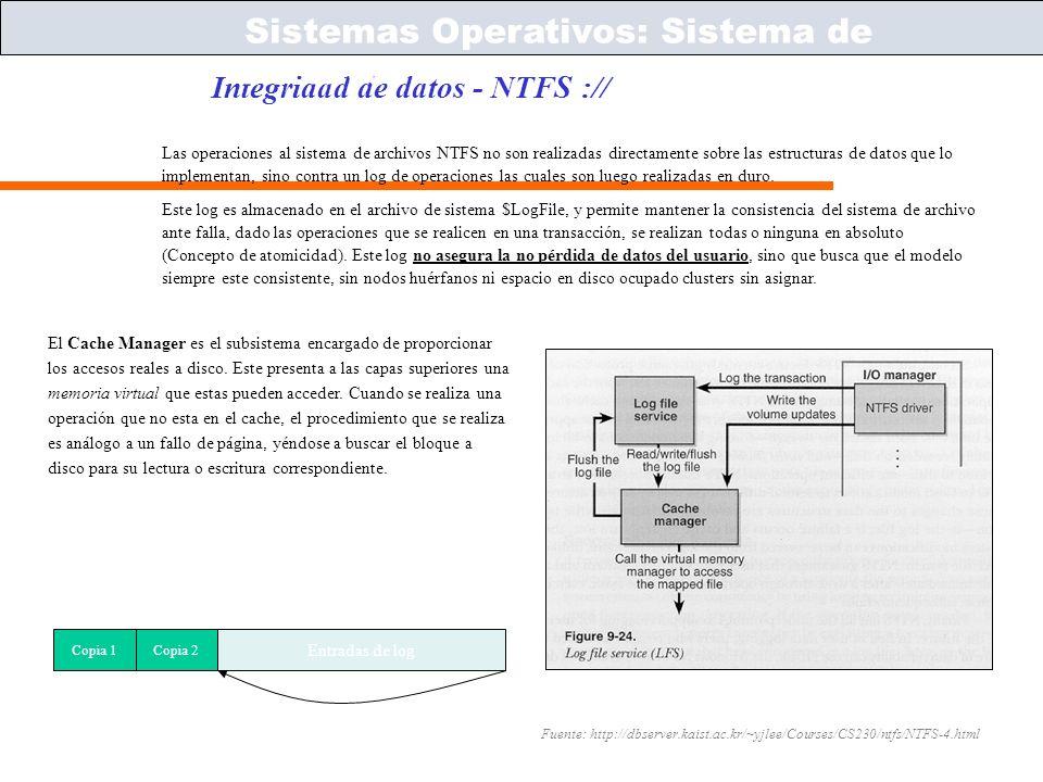 Sistemas Operativos – ICC243 [ 47 ] Prof. Jonathan Makuc Integridad de datos - NTFS :// Sistemas Operativos: Sistema de Archivos Las operaciones al si