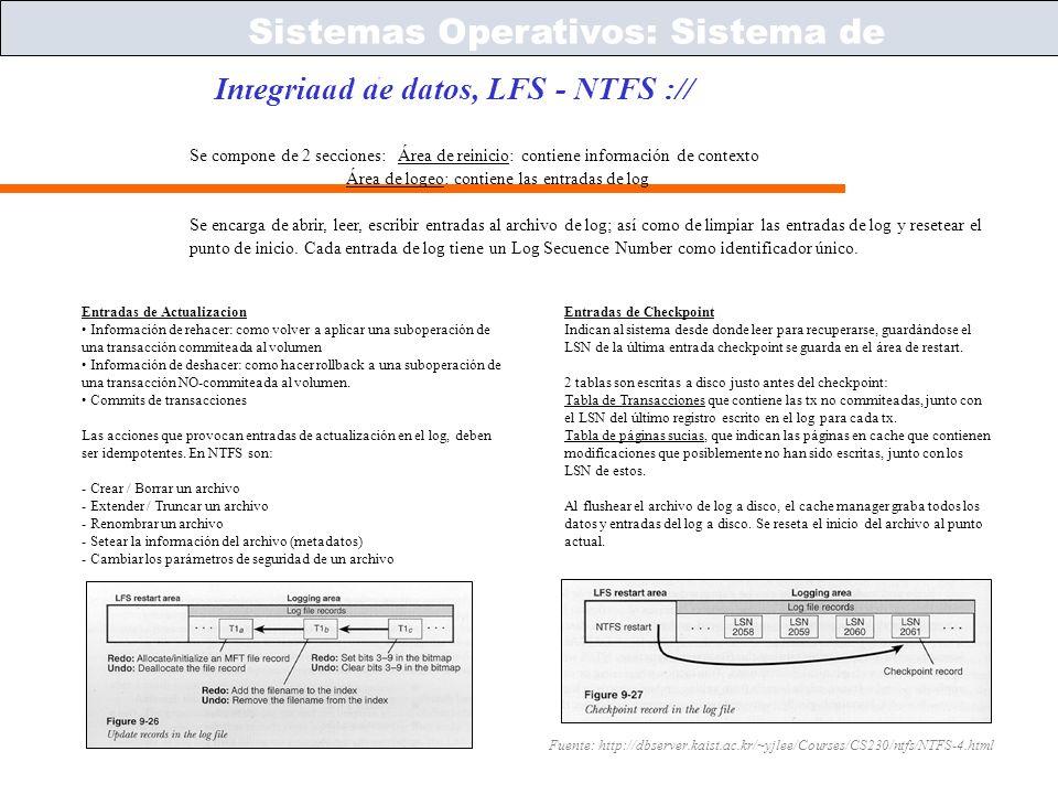 Sistemas Operativos – ICC243 [ 49 ] Prof. Jonathan Makuc Integridad de datos, LFS - NTFS :// Sistemas Operativos: Sistema de Archivos Fuente: http://d