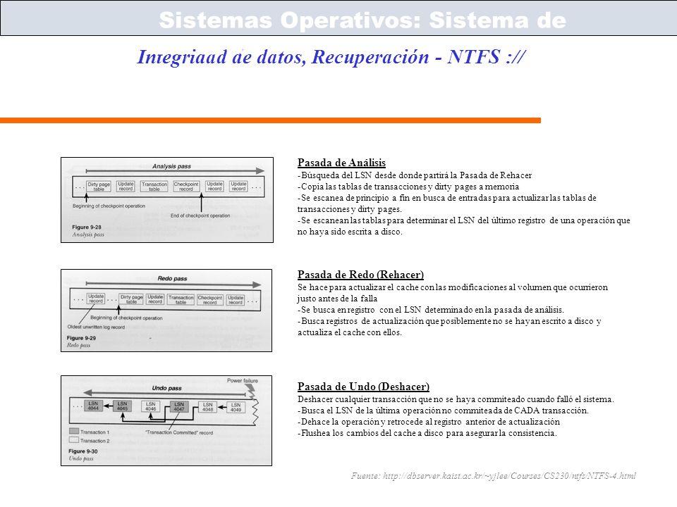 Sistemas Operativos – ICC243 [ 50 ] Prof. Jonathan Makuc Integridad de datos, Recuperación - NTFS :// Sistemas Operativos: Sistema de Archivos Cuando