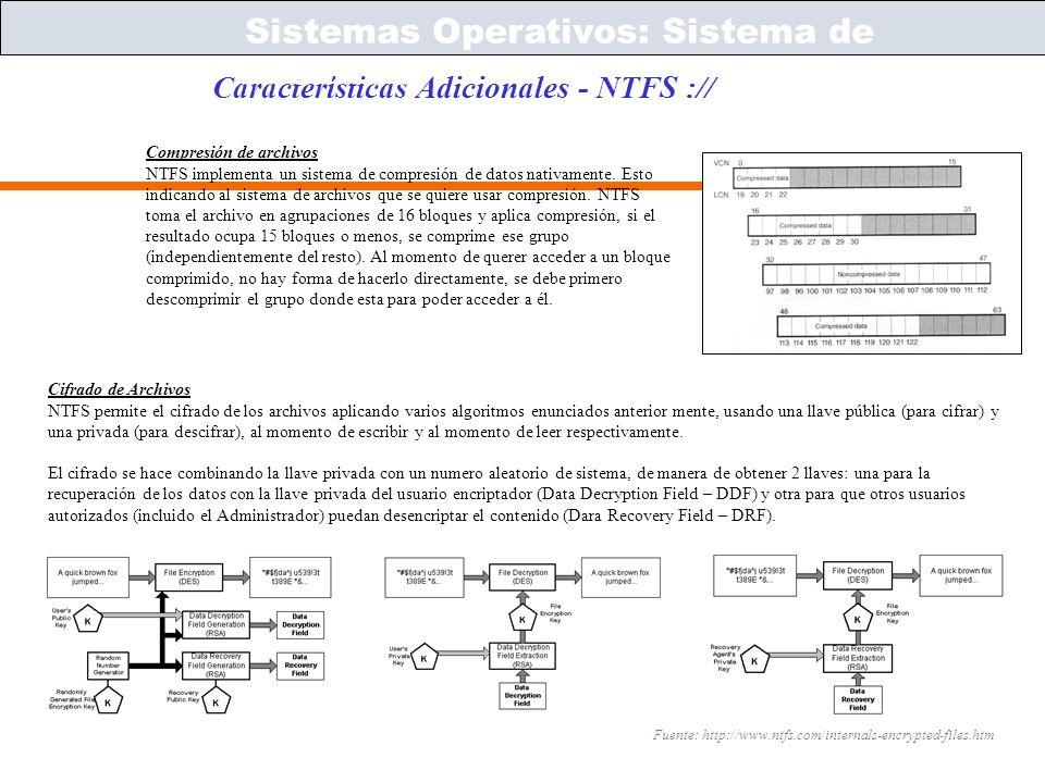 Sistemas Operativos – ICC243 [ 51 ] Prof. Jonathan Makuc Características Adicionales - NTFS :// Sistemas Operativos: Sistema de Archivos Compresión de