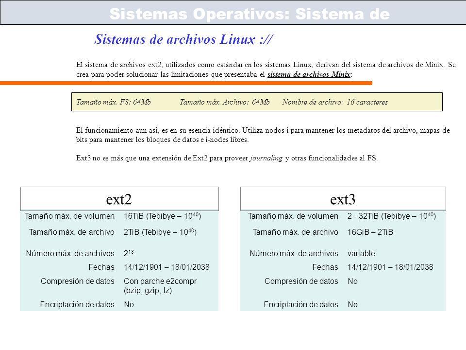 Sistemas de archivos Linux :// Sistemas Operativos: Sistema de Archivos El sistema de archivos ext2, utilizados como estándar en los sistemas Linux, d