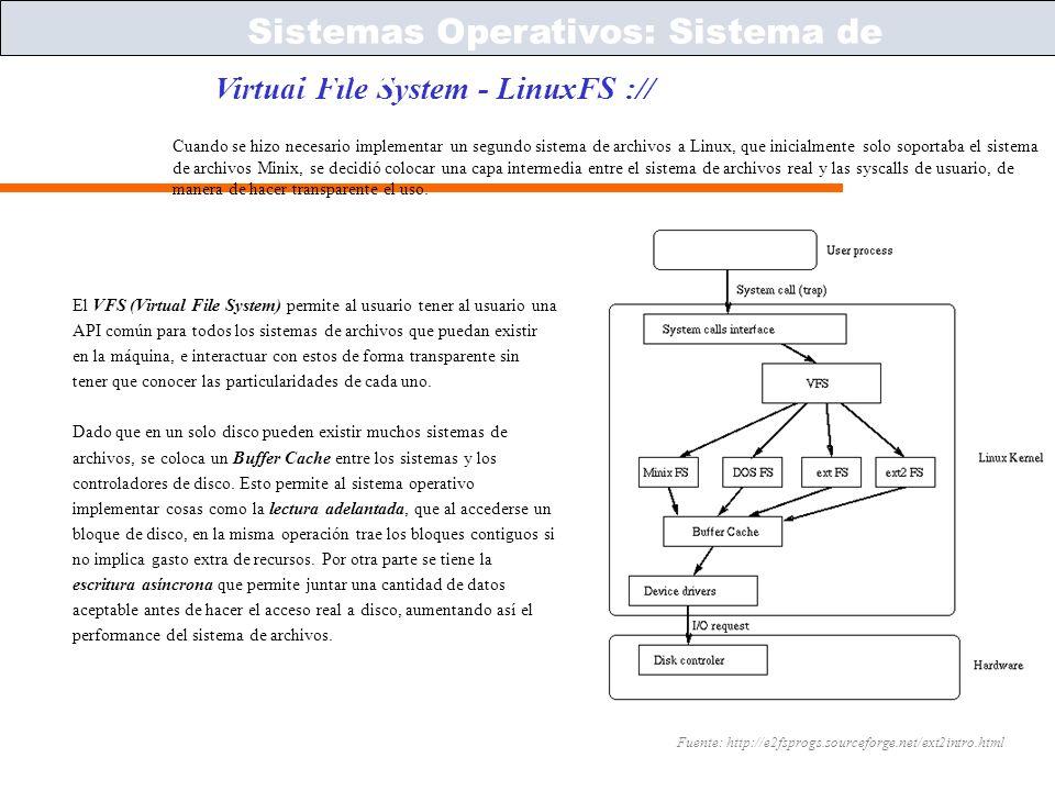 Sistemas Operativos – ICC243 [ 54 ] Prof. Jonathan Makuc Virtual File System - LinuxFS :// Sistemas Operativos: Sistema de Archivos Cuando se hizo nec