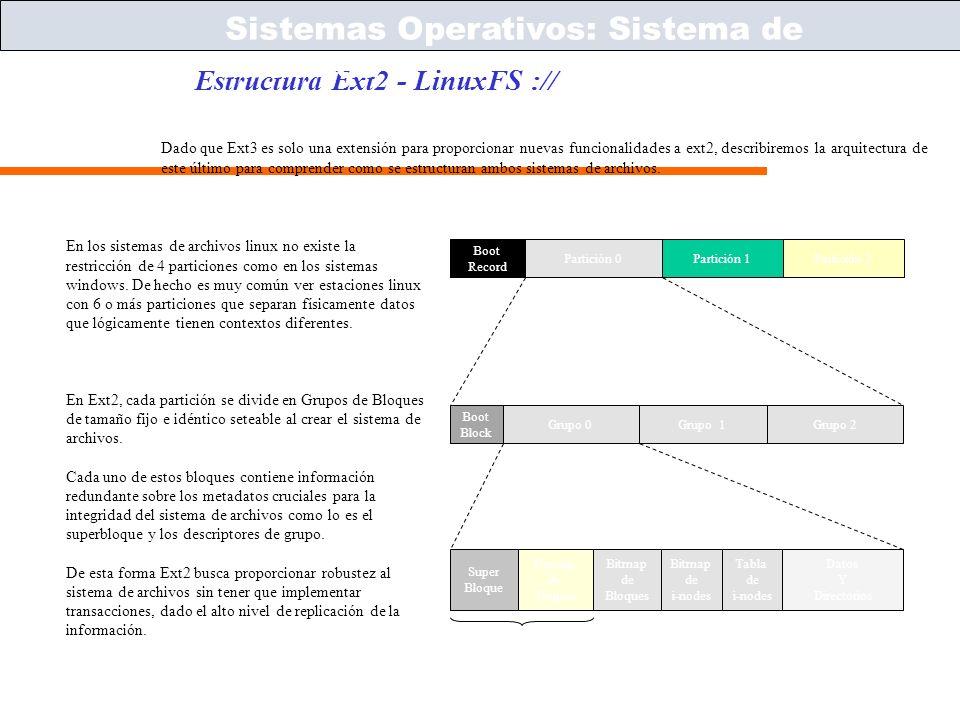 Sistemas Operativos – ICC243 [ 55 ] Prof. Jonathan Makuc Estructura Ext2 - LinuxFS :// Sistemas Operativos: Sistema de Archivos Dado que Ext3 es solo