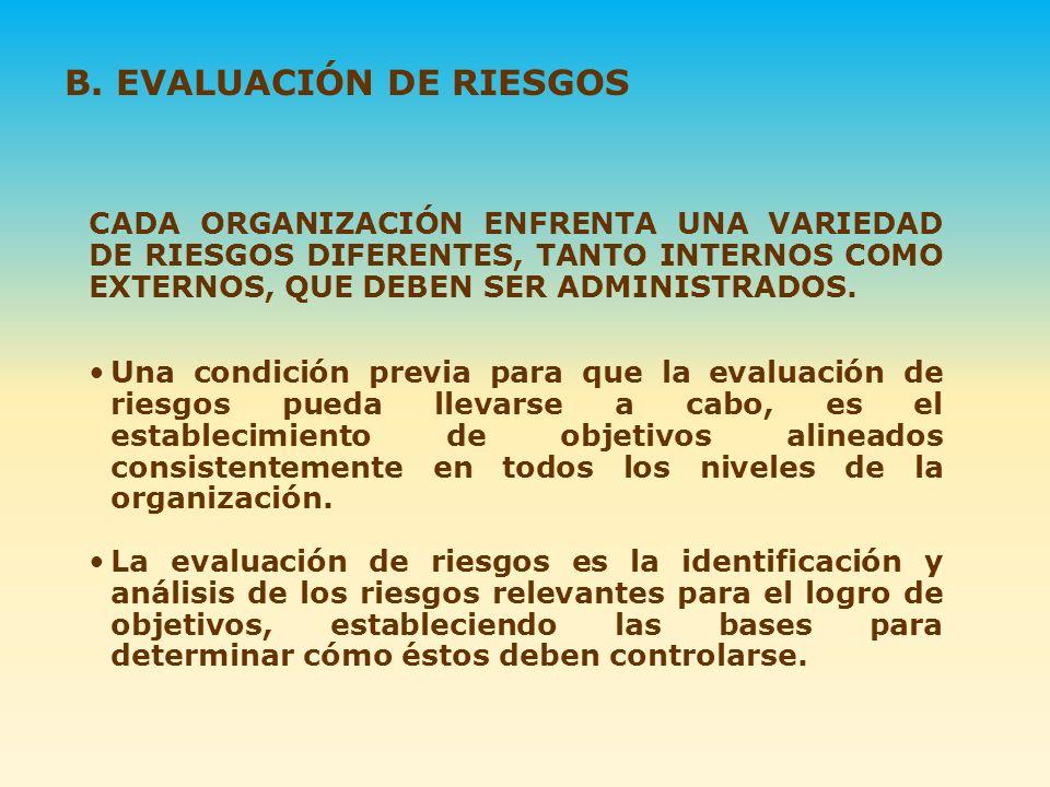 CADA ORGANIZACIÓN ENFRENTA UNA VARIEDAD DE RIESGOS DIFERENTES, TANTO INTERNOS COMO EXTERNOS, QUE DEBEN SER ADMINISTRADOS. B. EVALUACIÓN DE RIESGOS Una