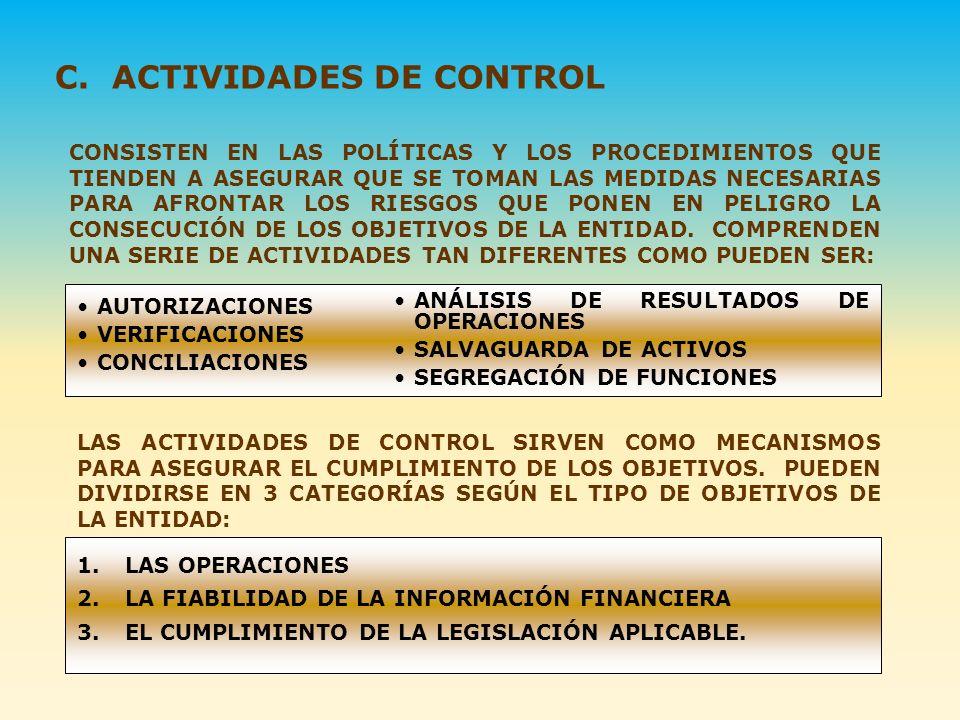C. ACTIVIDADES DE CONTROL CONSISTEN EN LAS POLÍTICAS Y LOS PROCEDIMIENTOS QUE TIENDEN A ASEGURAR QUE SE TOMAN LAS MEDIDAS NECESARIAS PARA AFRONTAR LOS
